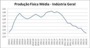 industria2012.2graf1.JPG